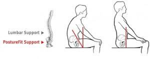 lumbar-posture